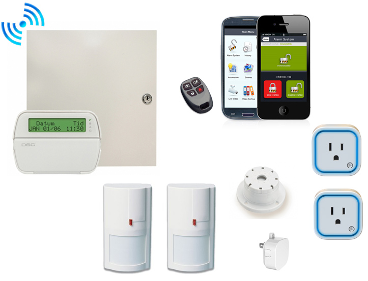 Alarm Monitoring Packages